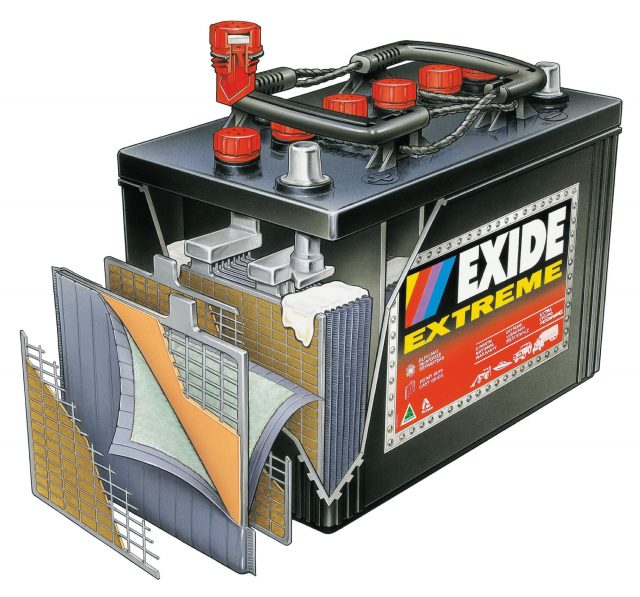 Car Battery Cutaway
