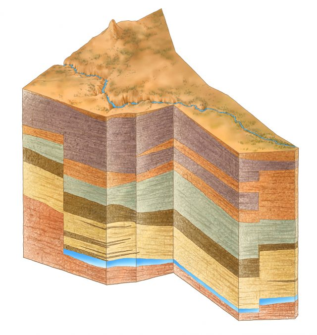 Land form cross section