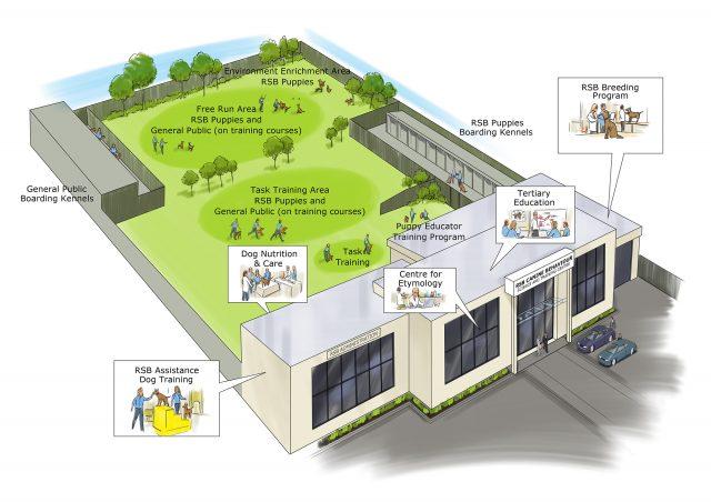 New Building concept illustration